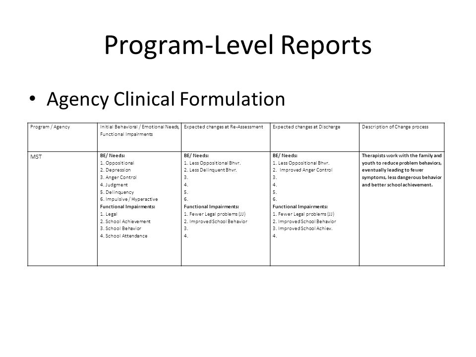 Program-Level Reports Agency Clinical Formulation Program / Agency Initial Behavioral / Emotional Needs, Functional Impairments Expected changes at Re-AssessmentExpected changes at DischargeDescription of Change process MST BE/ Needs: 1.