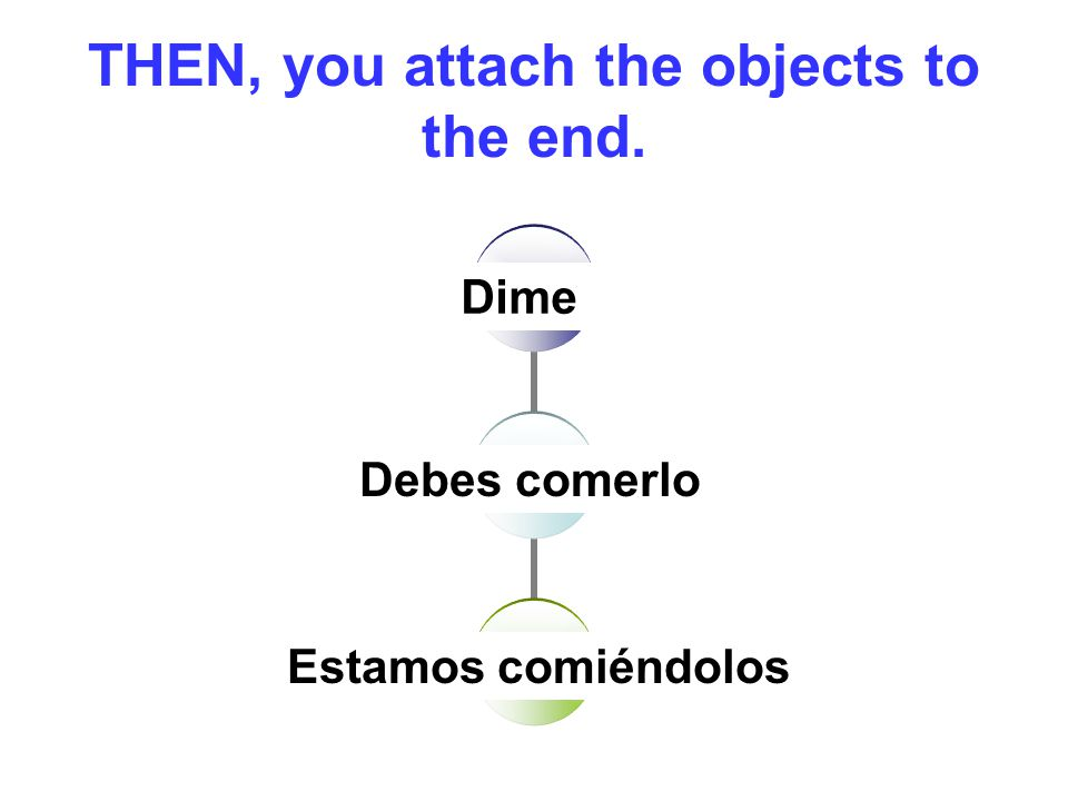 EXCEPT with… Infinitives Positive commands The progressive tenses