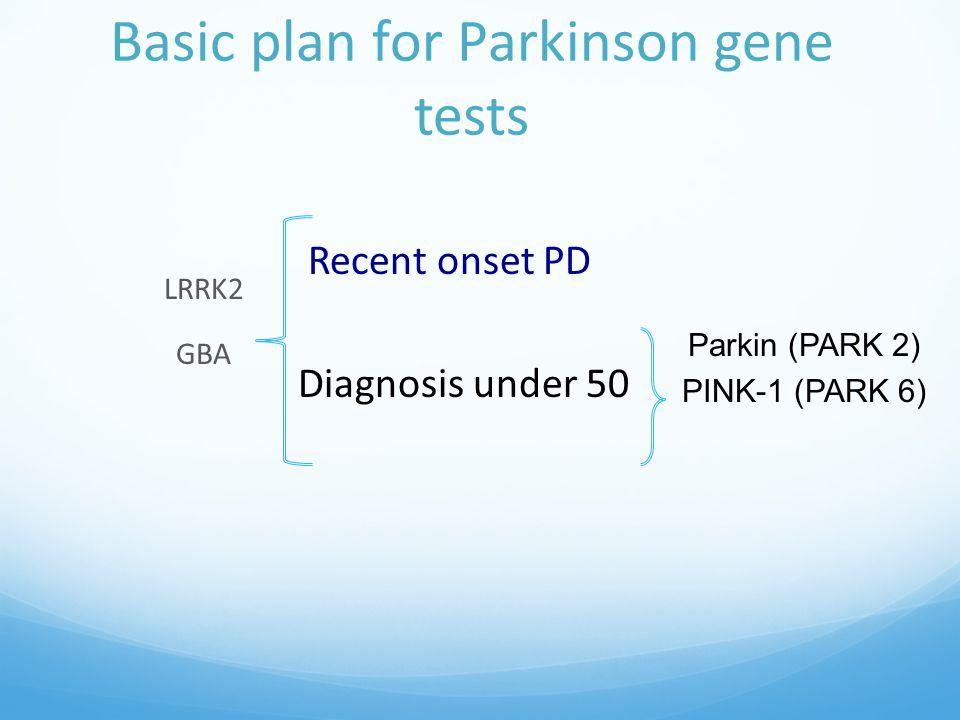 PRoBaND Basic plan for Parkinson gene tests LRRK2 GBA Recent onset PD Diagnosis under 50 Parkin (PARK 2) PINK-1 (PARK 6)