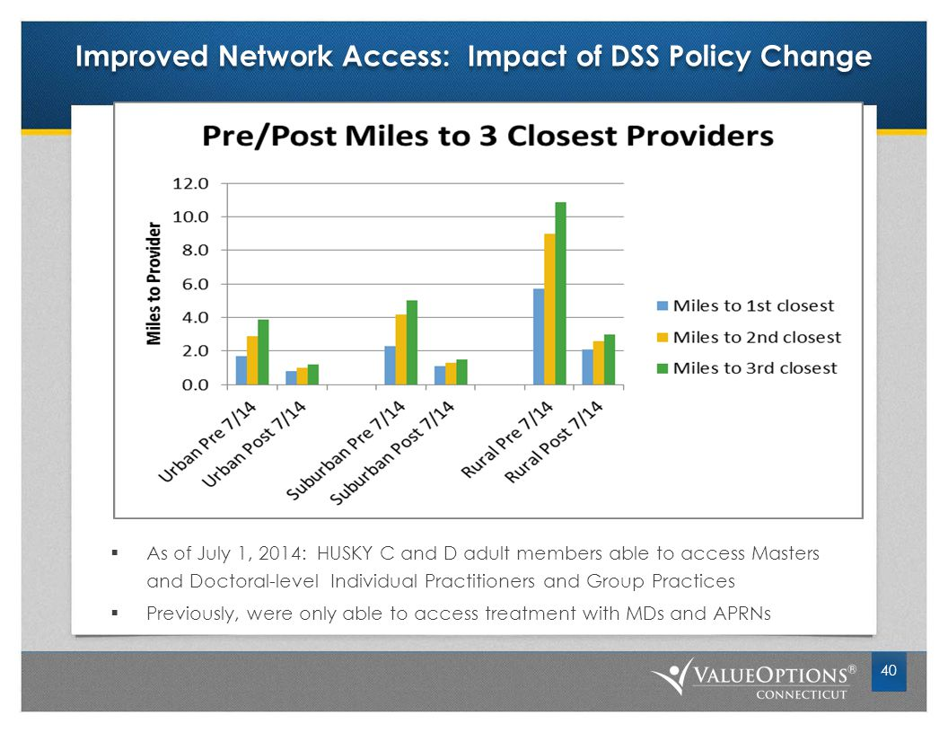 Improved Network Access: Impact of DSS Policy Change  As of July 1, 2014: HUSKY C and D adult members able to access Masters and Doctoral-level Individual Practitioners and Group Practices  Previously, were only able to access treatment with MDs and APRNs 40