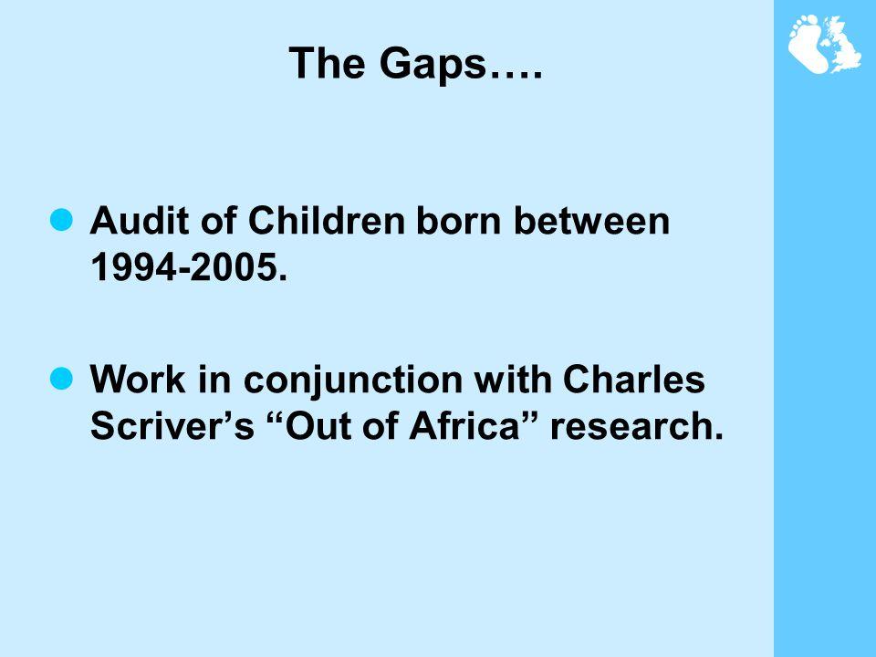 The Gaps…. Audit of Children born between 1994-2005.