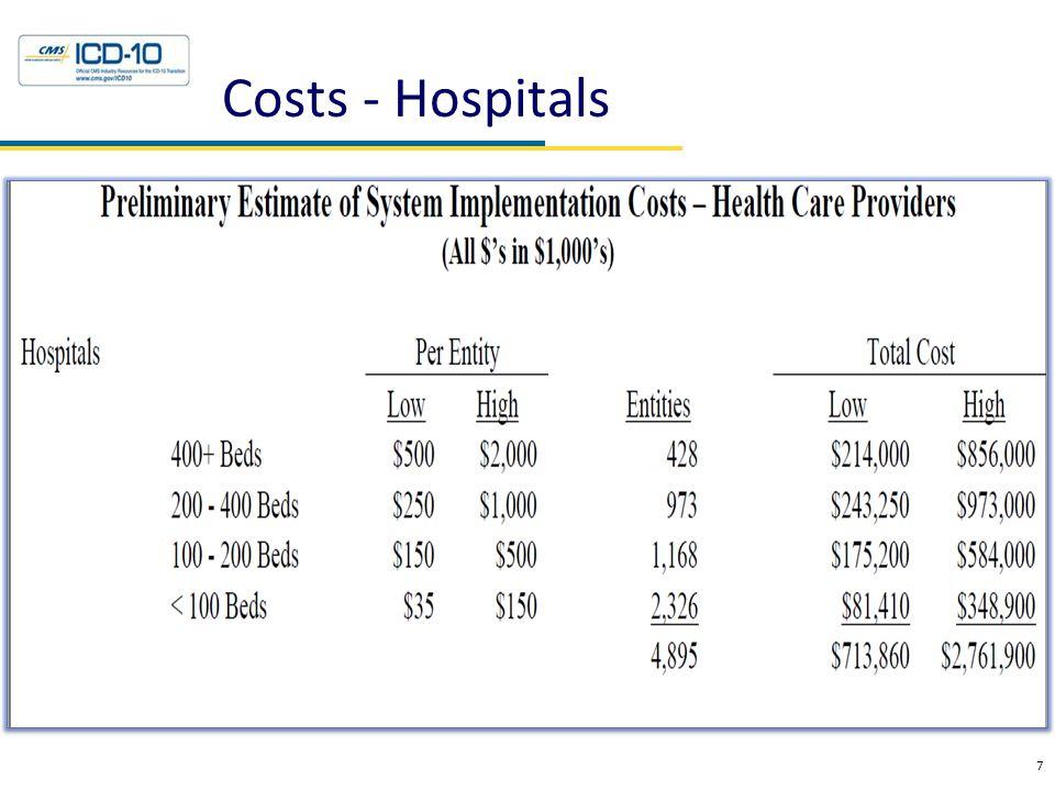 Costs - Hospitals 7