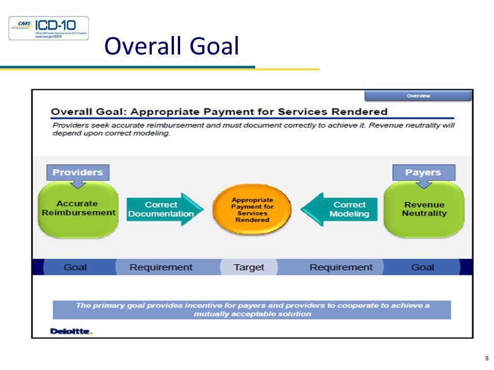Overall Goal 8