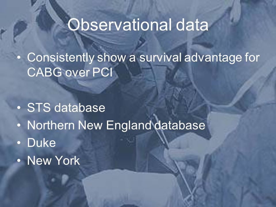 Observational data Consistently show a survival advantage for CABG over PCI STS database Northern New England database Duke New York