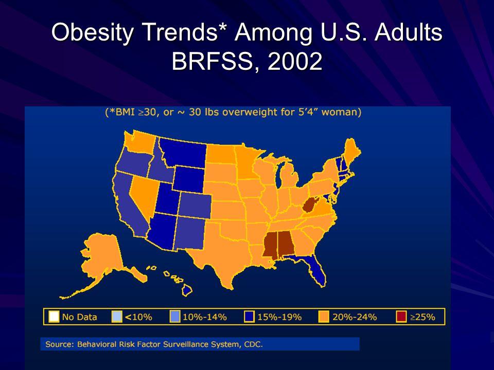 Obesity Trends* Among U.S. Adults BRFSS, 2002