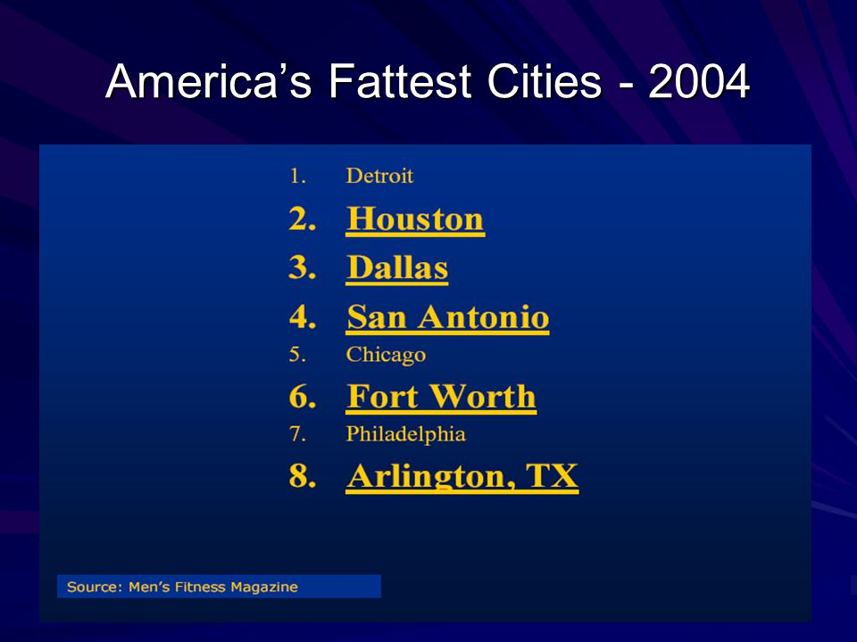 America's Fattest Cities - 2004
