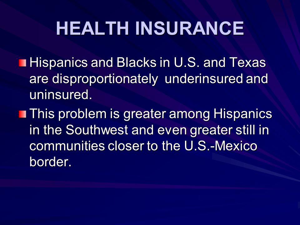 HEALTH INSURANCE Hispanics and Blacks in U.S.