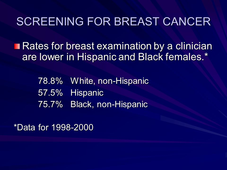 SCREENING FOR BREAST CANCER Rates for breast examination by a clinician are lower in Hispanic and Black females.* 78.8% White, non-Hispanic 78.8% White, non-Hispanic 57.5% Hispanic 57.5% Hispanic 75.7% Black, non-Hispanic 75.7% Black, non-Hispanic *Data for 1998-2000