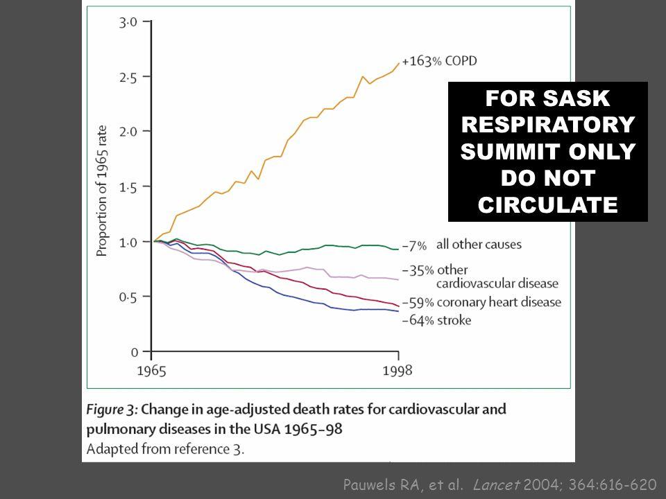 Rehab and Health Care Utilization Ries AL, et al.