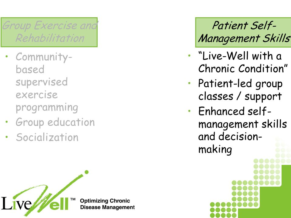 Community- based supervised exercise programming Group education Socialization Group Exercise and Rehabilitation Live-Well with a Chronic Condition Patient-led group classes / support Enhanced self- management skills and decision- making Patient Self- Management Skills