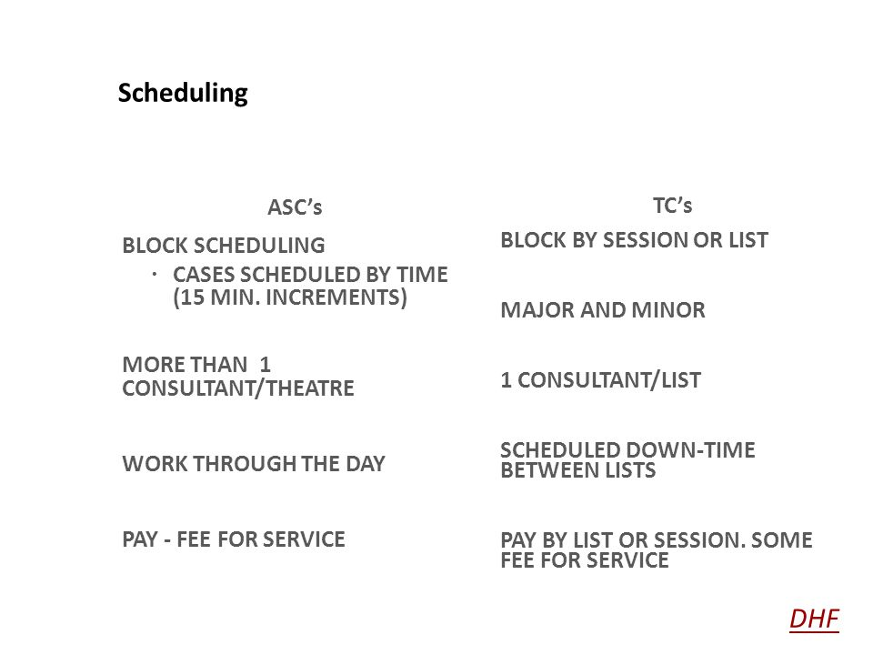 Scheduling ASC's BLOCK SCHEDULING · CASES SCHEDULED BY TIME (15 MIN. INCREMENTS) MORE THAN 1 CONSULTANT/THEATRE WORK THROUGH THE DAY PAY - FEE FOR SER