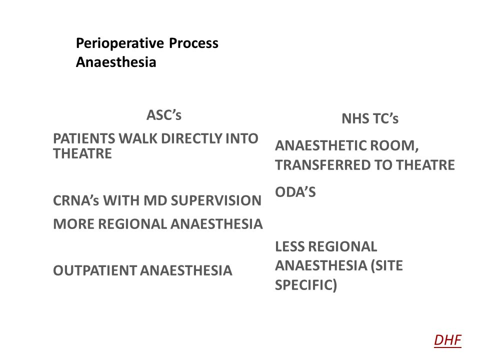 Perioperative Process Anaesthesia ASC's PATIENTS WALK DIRECTLY INTO THEATRE CRNA's WITH MD SUPERVISION MORE REGIONAL ANAESTHESIA OUTPATIENT ANAESTHESI