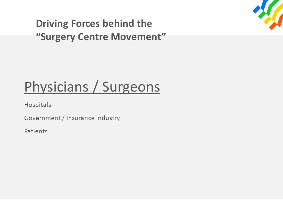 Driving Forces behind the Surgery Centre Movement Physicians / Surgeons Hospitals Government / Insurance Industry Patients