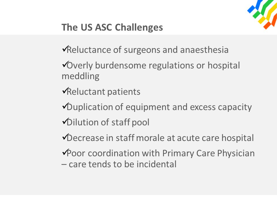 The US ASC Challenges Reluctance of surgeons and anaesthesia Overly burdensome regulations or hospital meddling Reluctant patients Duplication of equi