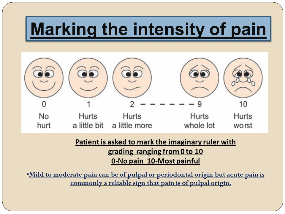Marking the intensity of pain Patient is asked to mark the imaginary ruler with grading ranging from 0 to 10 0-No pain 10-Most painful Mild to moderate pain can be of pulpal or periodontal origin but acute pain is commonly a reliable sign that pain is of pulpal origin.