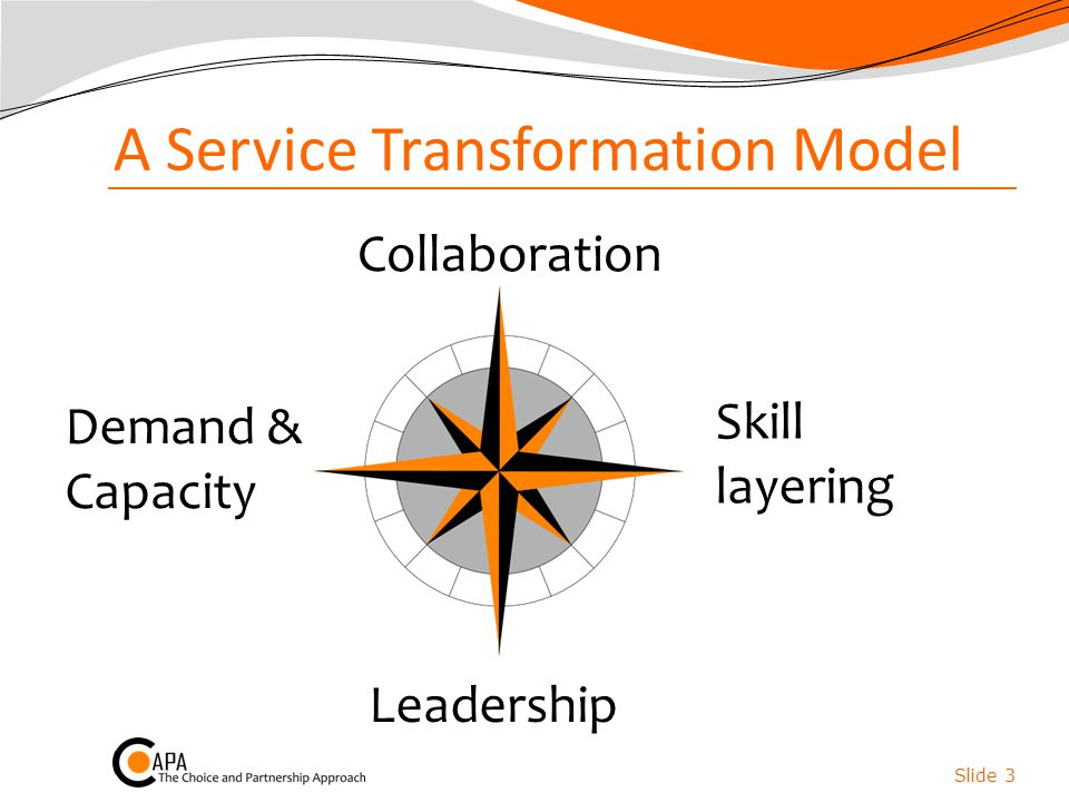 A Service Transformation Model Slide 3 Collaboration Demand & Capacity Skill layering Leadership
