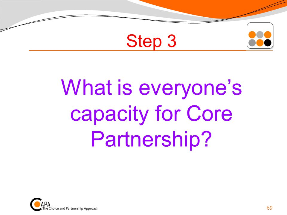 Step 3 What is everyone's capacity for Core Partnership? 69