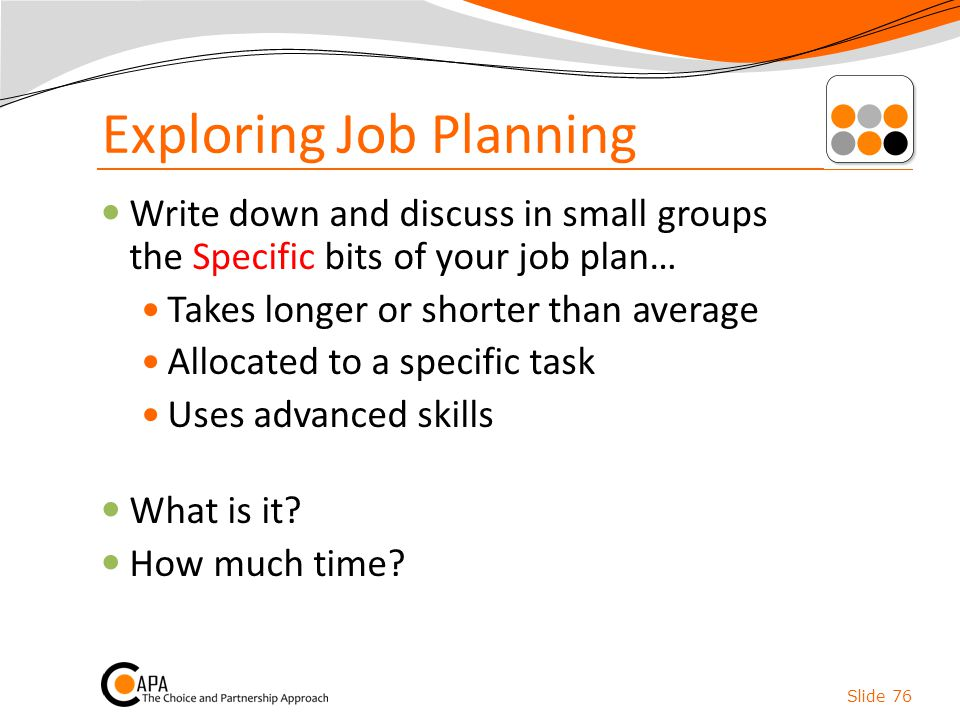 Exploring Job Planning Write down and discuss in small groups the Specific bits of your job plan… Takes longer or shorter than average Allocated to a