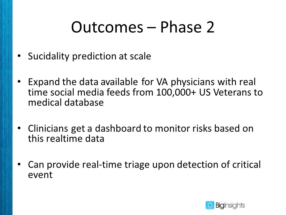 Outcomes – Phase 2 Sucidality prediction at scale Expand the data available for VA physicians with real time social media feeds from 100,000+ US Veter