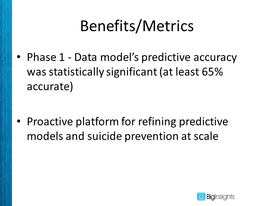 Benefits/Metrics Phase 1 - Data model's predictive accuracy was statistically significant (at least 65% accurate) Proactive platform for refining pred