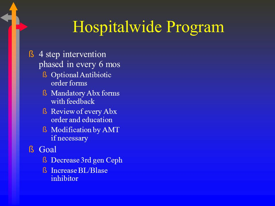 Hospitalwide Program ß4 step intervention phased in every 6 mos ßOptional Antibiotic order forms ßMandatory Abx forms with feedback ßReview of every A