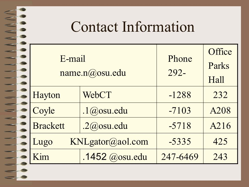 Contact Information E-mail name.n@osu.edu Phone 292- Office Parks Hall HaytonWebCT-1288232 Coyle.1@osu.edu-7103A208 Brackett.2@osu.edu-5718A216 Lugo KNLgator@aol.com-5335425 Kim.1452 @osu.edu 247-6469243