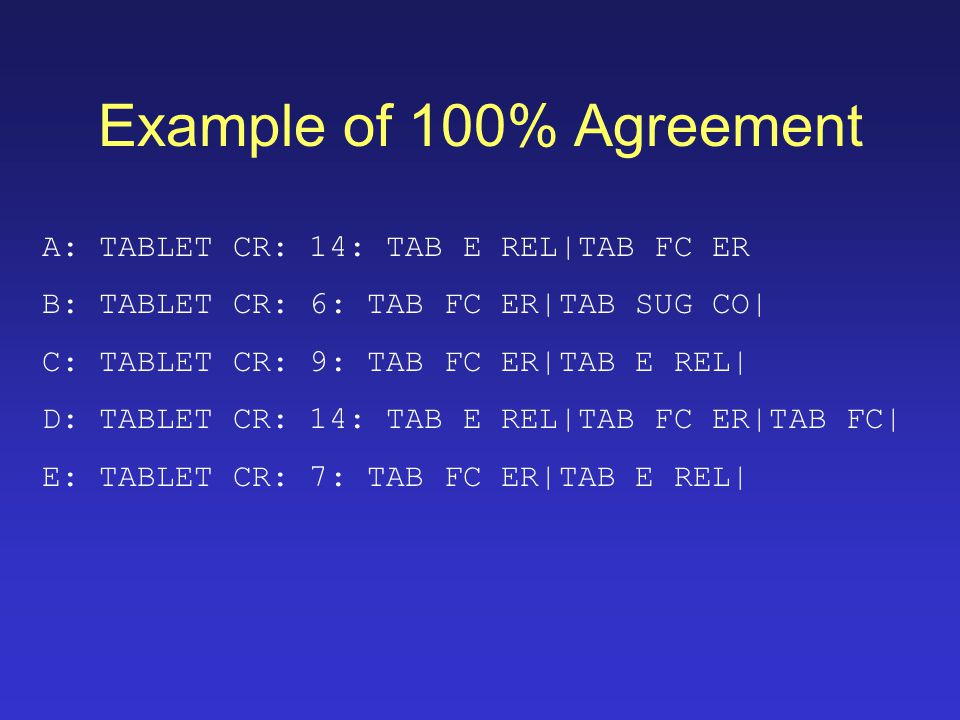 Example of 100% Agreement A: TABLET CR: 14: TAB E REL|TAB FC ER B: TABLET CR: 6: TAB FC ER|TAB SUG CO| C: TABLET CR: 9: TAB FC ER|TAB E REL| D: TABLET CR: 14: TAB E REL|TAB FC ER|TAB FC| E: TABLET CR: 7: TAB FC ER|TAB E REL|