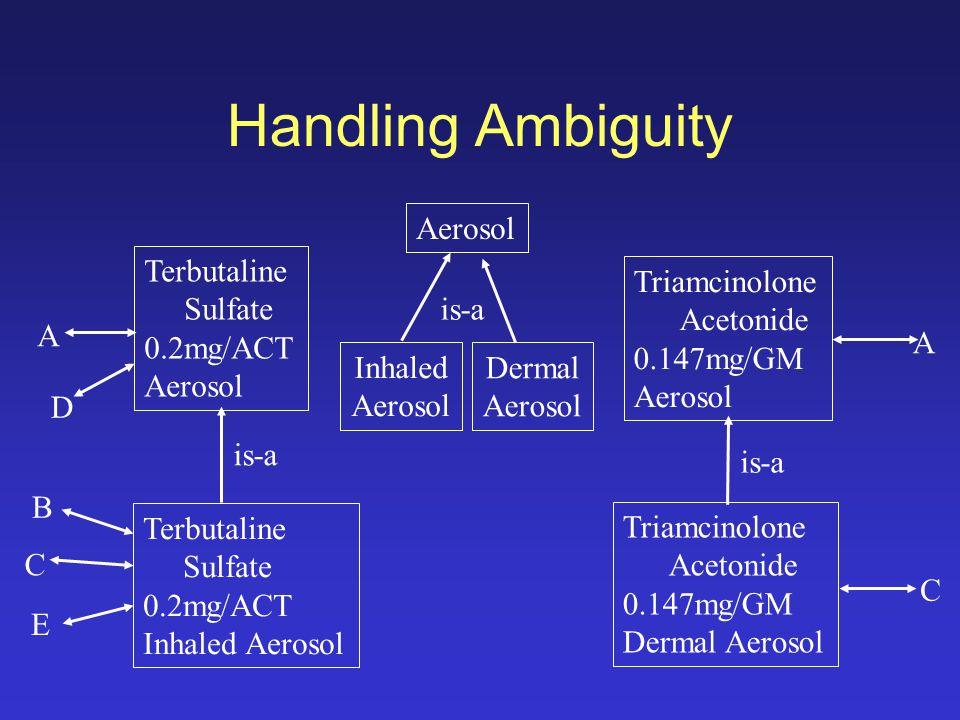Handling Ambiguity Aerosol Inhaled Aerosol is-a Dermal Aerosol A Triamcinolone Acetonide 0.147mg/GM Aerosol A Terbutaline Sulfate 0.2mg/ACT Aerosol D
