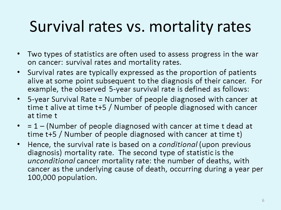 Survival rates vs.