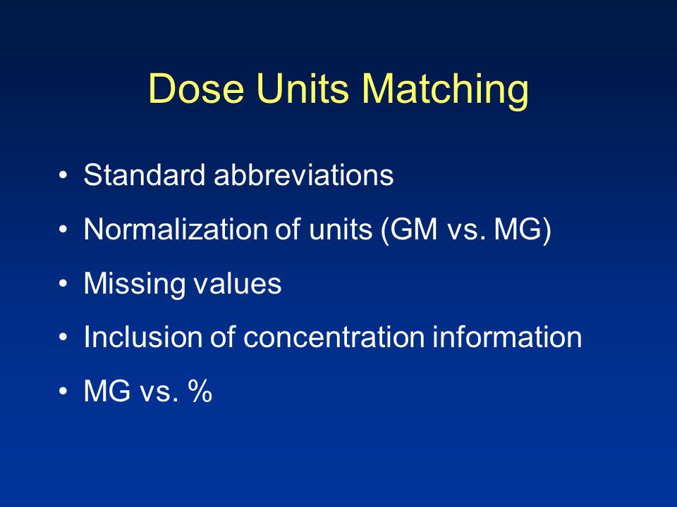 Dose Units Matching Standard abbreviations Normalization of units (GM vs.