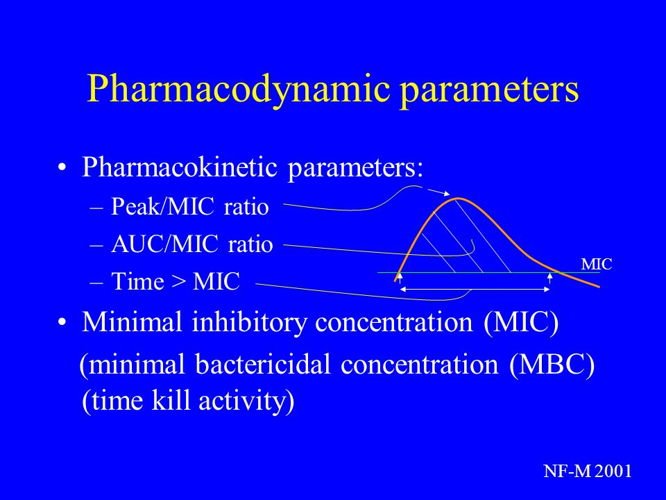 Pharmacodynamic parameters Pharmacokinetic parameters: –Peak/MIC ratio –AUC/MIC ratio –Time > MIC Minimal inhibitory concentration (MIC) (minimal bactericidal concentration (MBC) (time kill activity) MIC NF-M 2001