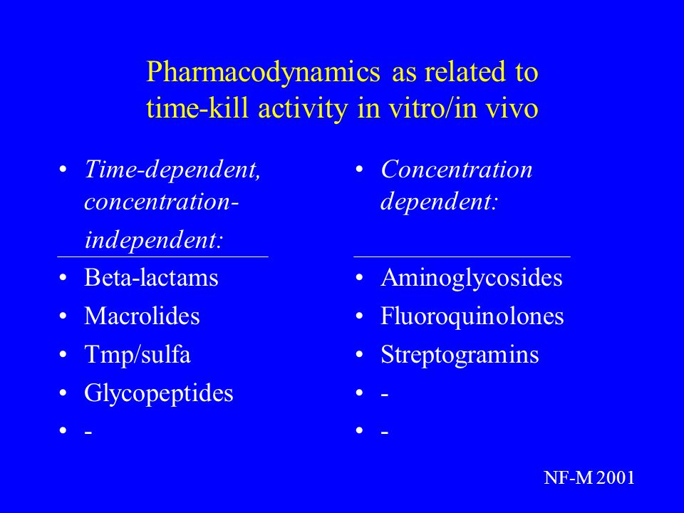 Pharmacodynamics as related to time-kill activity in vitro/in vivo Time-dependent, concentration- independent: Beta-lactams Macrolides Tmp/sulfa Glycopeptides - Concentration dependent: Aminoglycosides Fluoroquinolones Streptogramins - NF-M 2001