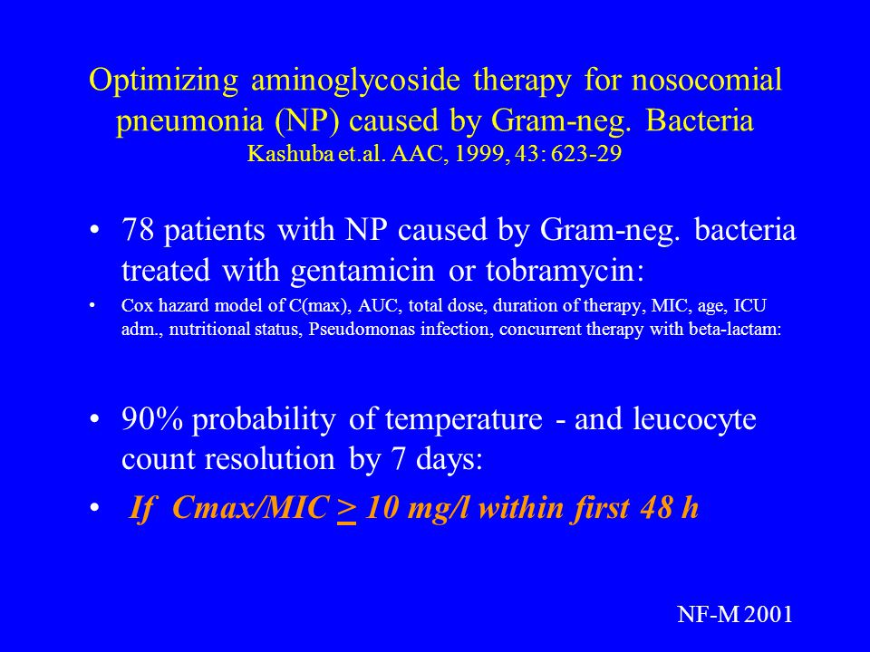 Optimizing aminoglycoside therapy for nosocomial pneumonia (NP) caused by Gram-neg.