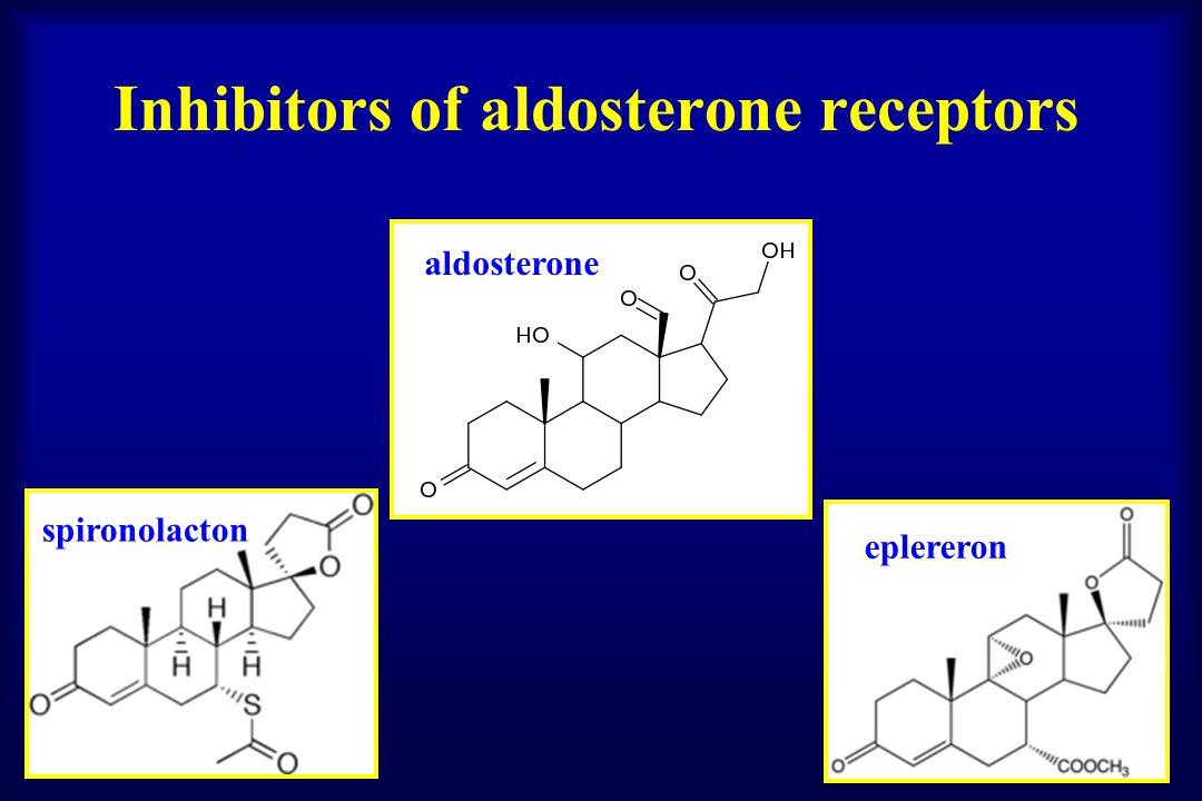 Inhibitors of aldosterone receptors aldosterone eplereron spironolacton