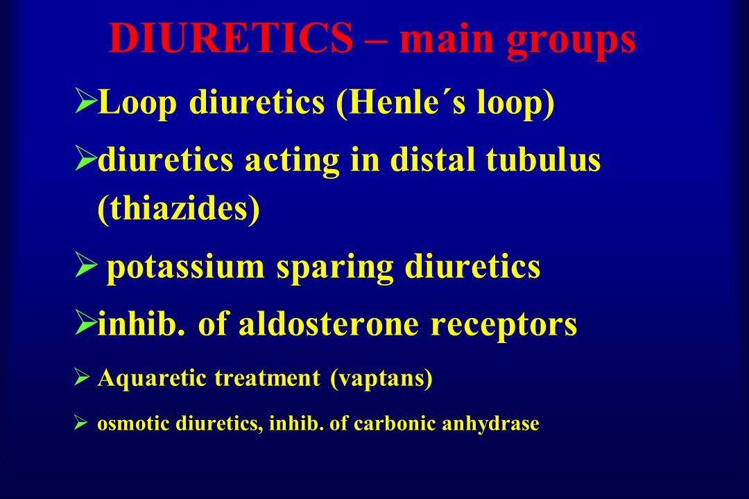 DIURETICS – main groups  Loop diuretics (Henle´s loop)  diuretics acting in distal tubulus (thiazides)  potassium sparing diuretics  inhib.