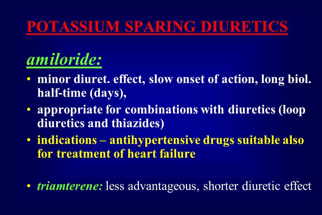 POTASSIUM SPARING DIURETICS amiloride: minor diuret.