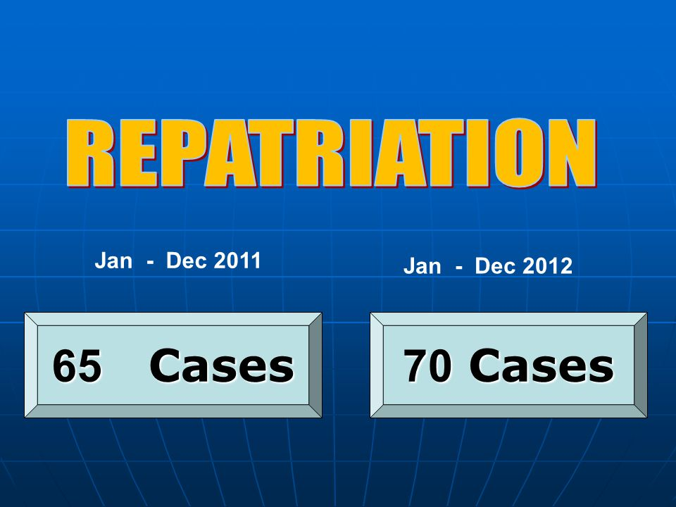 65 Cases Jan - Dec 2011 70 Cases Jan - Dec 2012