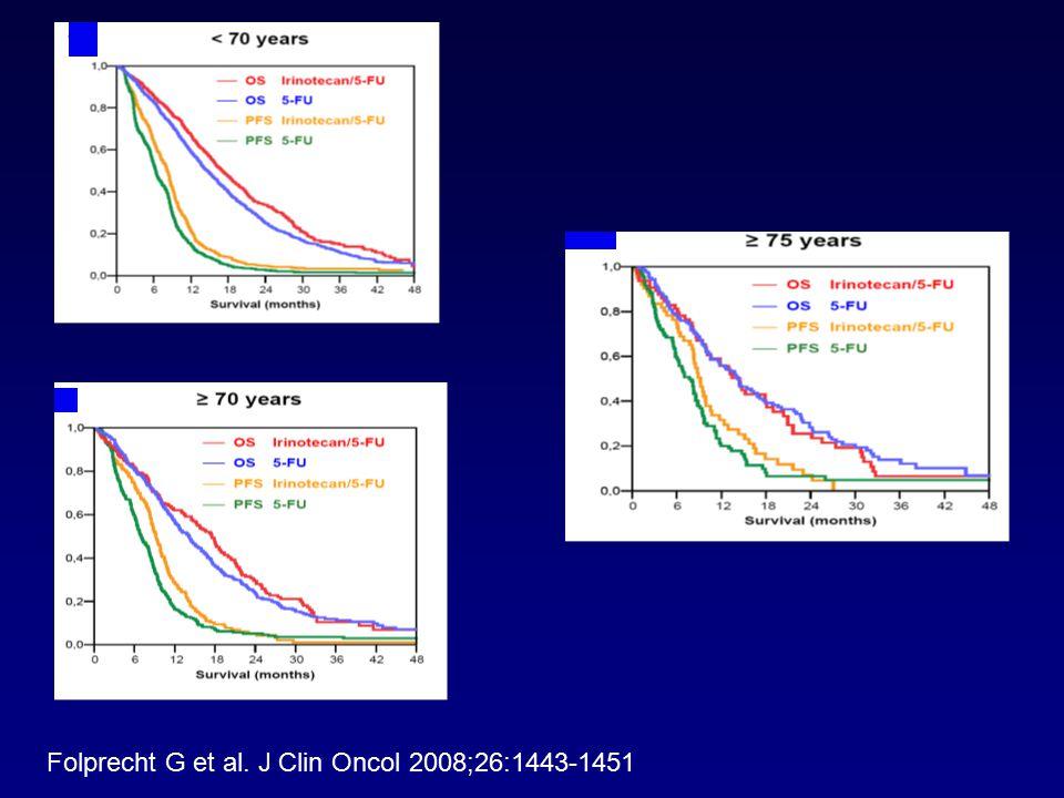 Folprecht G et al. J Clin Oncol 2008;26:1443-1451