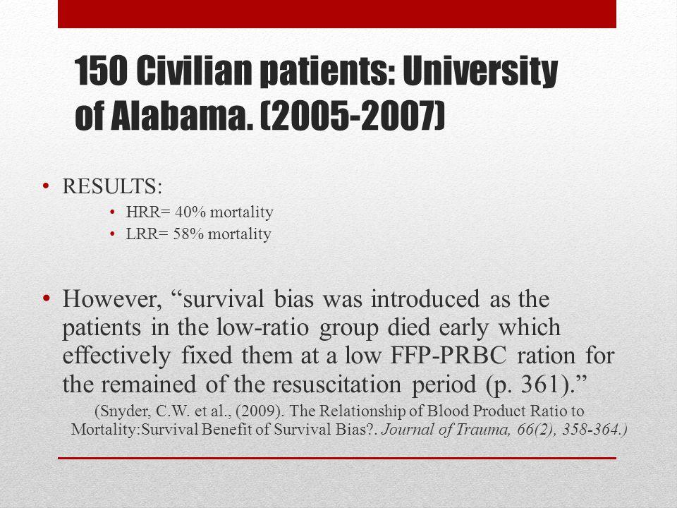 150 Civilian patients: University of Alabama.