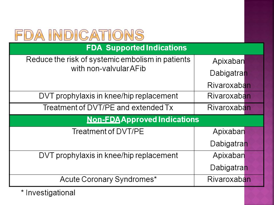 * Investigational FDASupported Indications Reduce the risk of systemic embolism in patients with non-valvular AFib Apixaban Dabigatran Rivaroxaban DVT prophylaxis in knee/hip replacementRivaroxaban Treatment of DVT/PE and extended TxRivaroxaban Non-FDA Approved Indications Treatment of DVT/PEApixaban Dabigatran DVT prophylaxis in knee/hip replacementApixaban Dabigatran Acute Coronary Syndromes*Rivaroxaban
