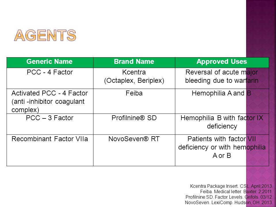 Kcentra Package Insert.CSL. April;2013. Feiba. Medical letter.