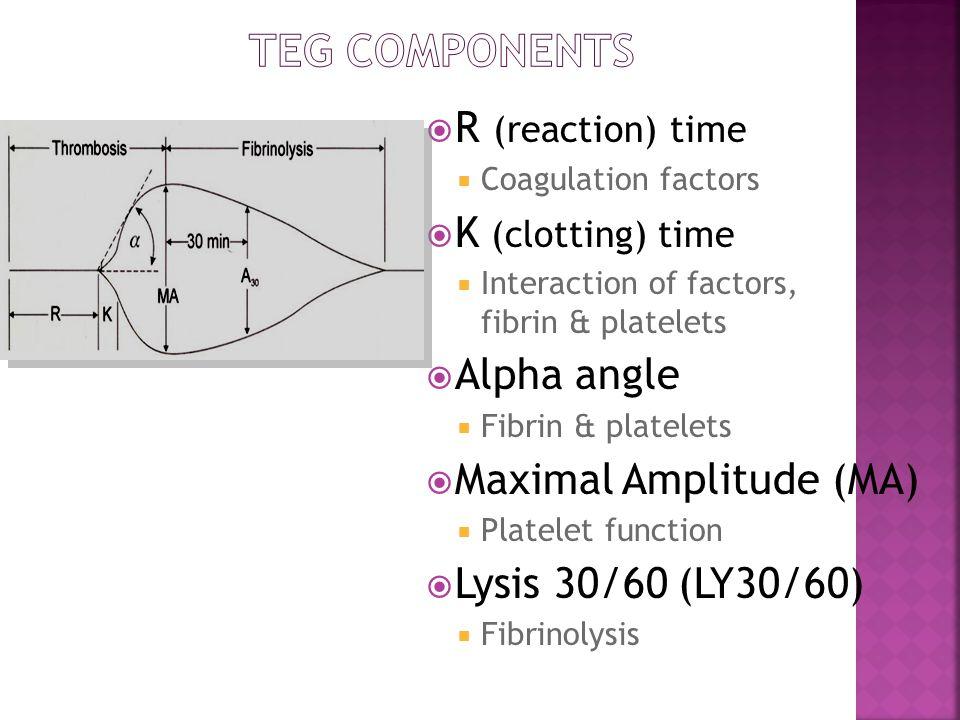  R (reaction) time  Coagulation factors  K (clotting) time  Interaction of factors, fibrin & platelets  Alpha angle  Fibrin & platelets  Maximal Amplitude (MA)  Platelet function  Lysis 30/60 (LY30/60)  Fibrinolysis