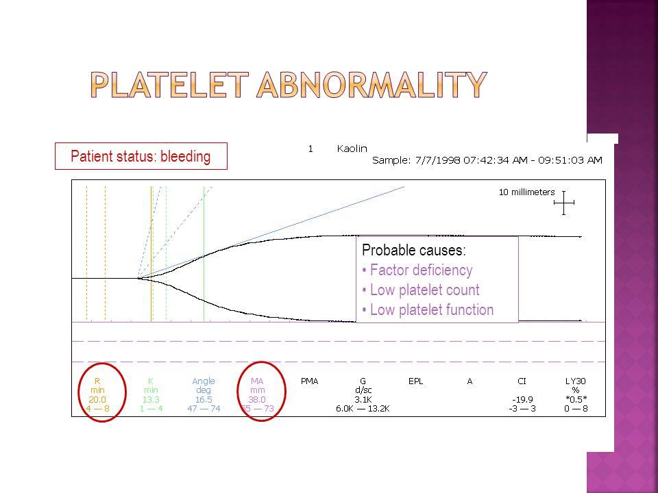 Probable causes: Factor deficiency Low platelet count Low platelet function Patient status: bleeding
