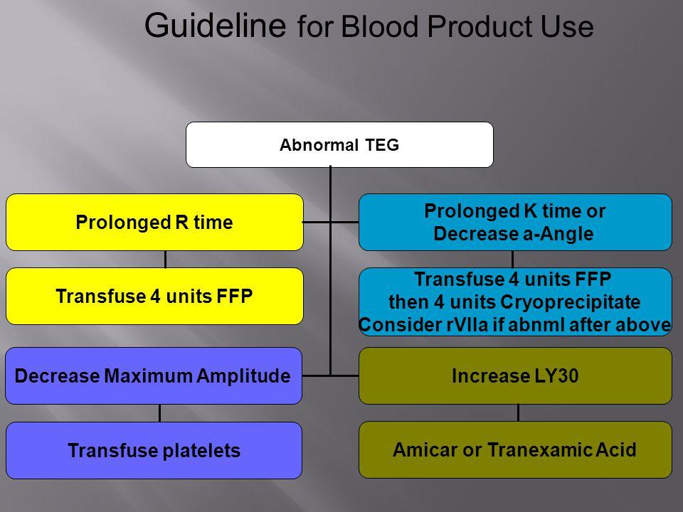 Guideline for Blood Product Use Abnormal TEG Prolonged R time Transfuse 4 units FFP Decrease Maximum Amplitude Transfuse platelets Prolonged K time or Decrease a-Angle Transfuse 4 units FFP then 4 units Cryoprecipitate Consider rVIIa if abnml after above Increase LY30 Amicar or Tranexamic Acid