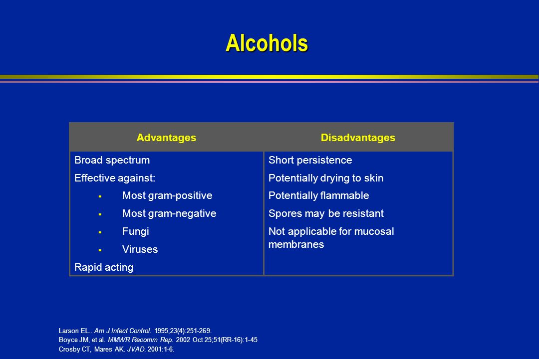 Alcohols AdvantagesDisadvantages Broad spectrum Effective against:  Most gram-positive  Most gram-negative  Fungi  Viruses Rapid acting Short persistence Potentially drying to skin Potentially flammable Spores may be resistant Not applicable for mucosal membranes Larson EL..