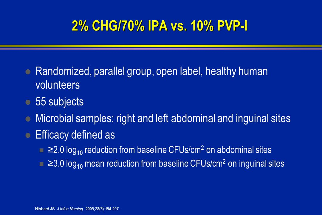 2% CHG/70% IPA vs. 10% PVP-I l Randomized, parallel group, open label, healthy human volunteers l 55 subjects l Microbial samples: right and left abdo
