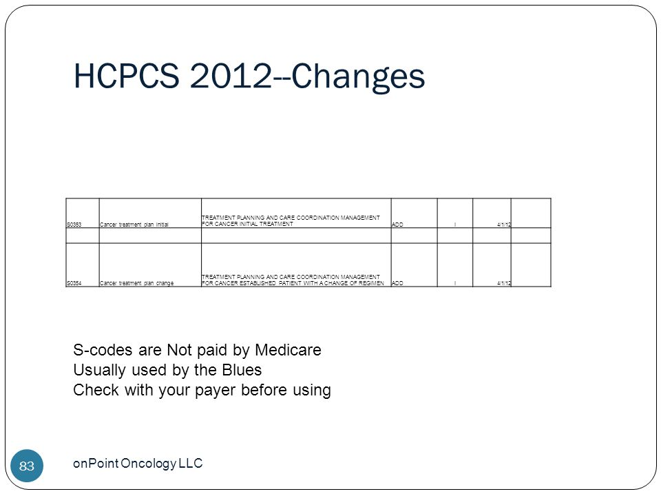 HCPCS 2012--Changes onPoint Oncology LLC 83 S0353Cancer treatment plan initial TREATMENT PLANNING AND CARE COORDINATION MANAGEMENT FOR CANCER INITIAL TREATMENTADDI4/1/12 S0354Cancer treatment plan change TREATMENT PLANNING AND CARE COORDINATION MANAGEMENT FOR CANCER ESTABLISHED PATIENT WITH A CHANGE OF REGIMENADDI4/1/12 S-codes are Not paid by Medicare Usually used by the Blues Check with your payer before using