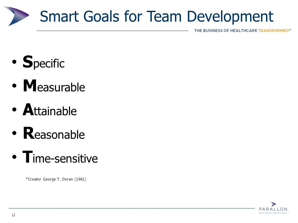 12 Smart Goals for Team Development S pecific M easurable A ttainable R easonable T ime-sensitive *Creator George T. Doran (1981)