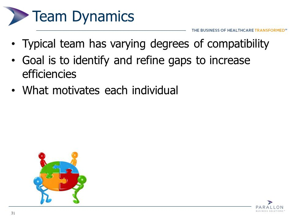 31 Team Dynamics Typical team has varying degrees of compatibility Goal is to identify and refine gaps to increase efficiencies What motivates each in