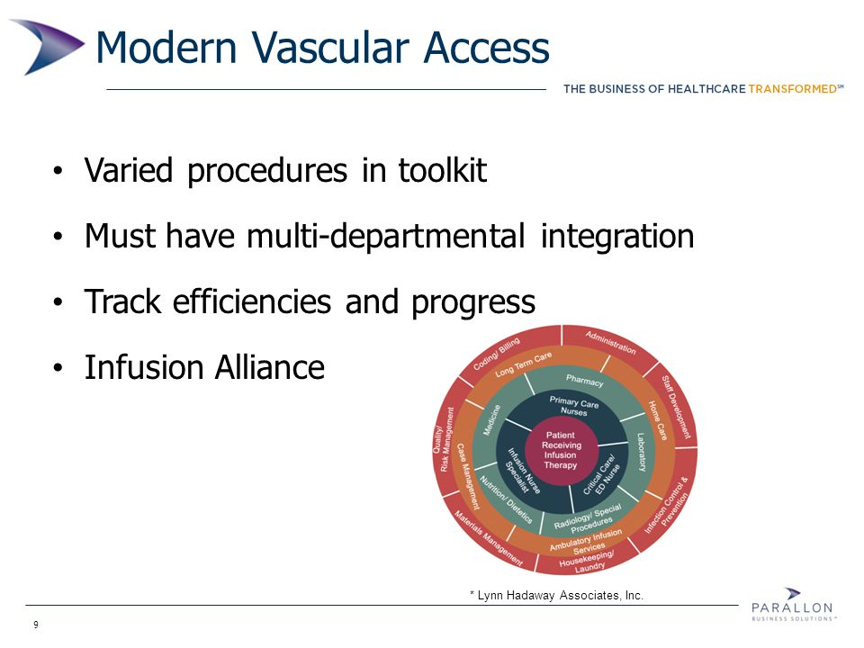 9 Modern Vascular Access Varied procedures in toolkit Must have multi-departmental integration Track efficiencies and progress Infusion Alliance * Lyn